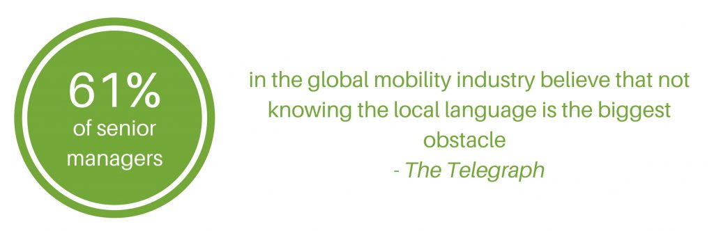 global language training: graphic saying 61% of senior managers in the global mobility industry believe that not knowing the local language is the biggest obstacle - The Telegraph