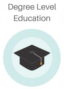 Degree Level Education