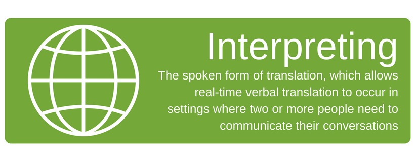 Interpreting Services: The spoken form of translation, which allows real-time verbal translation to occur in settings where two or more people need to communicate their conversations