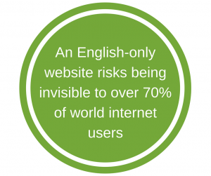 Localisation Services: An English-only website risks being invisible to over 70% of world internet users