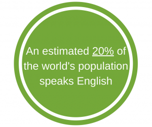 English Language Training: An estimated 20% of the world's population speaks English